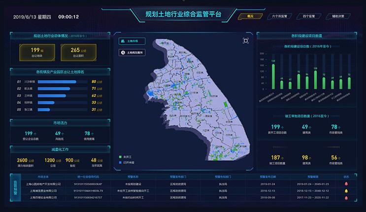 规划土地监管系统